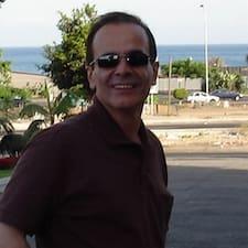 Nader User Profile