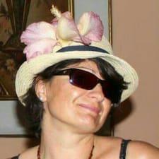 Lolitta User Profile