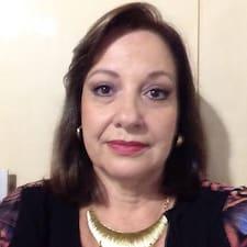 Fátima Maria - Profil Użytkownika