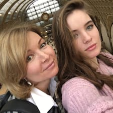 Anastasya&Alexandra - Uživatelský profil