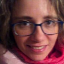 Kseniya felhasználói profilja