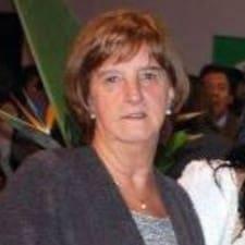 Marta Y Antonio Brugerprofil