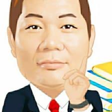 Profil korisnika 停租