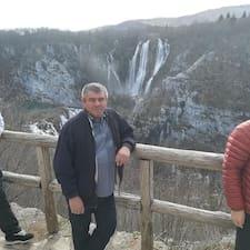 Hrvatin User Profile