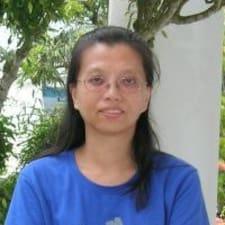 Profil korisnika Choi Fong