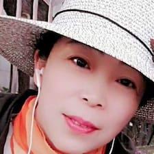 Profil utilisateur de 晓红