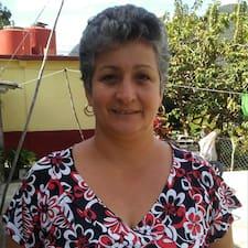 Yakelin User Profile