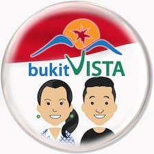 Bayu & Wayana Brukerprofil