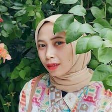 Raisha felhasználói profilja