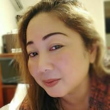 Suryati - Profil Użytkownika