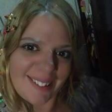 Fabiana - Profil Użytkownika
