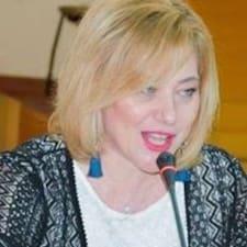 Patty Brugerprofil