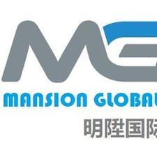 Profil korisnika Mantion