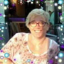 Ineke User Profile