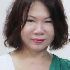 麗華 User Profile