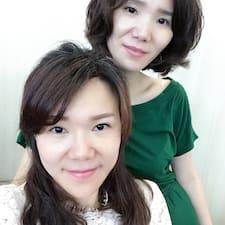 Nutzerprofil von 飞飞