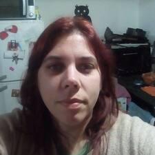 Profil korisnika María Soledad