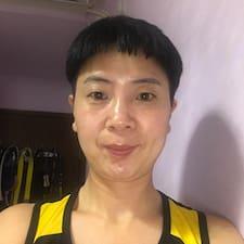 马铭蔓 - Profil Użytkownika