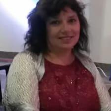 Norma Josefina Brukerprofil