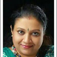 Sindu - Profil Użytkownika