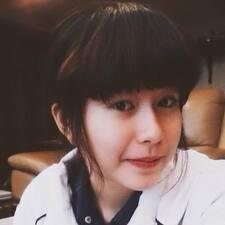 Profil korisnika Ha
