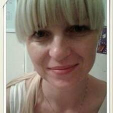 Iwona - Profil Użytkownika