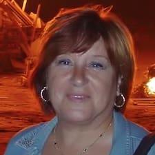 Dora Brukerprofil