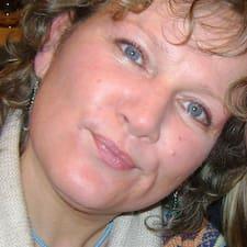 Birgit - Profil Użytkownika