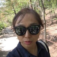 Gebruikersprofiel Jungyeon