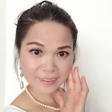 Profil korisnika Weirong