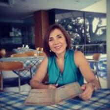 Cynthia Mercedes - Profil Użytkownika