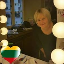 Eglė Brugerprofil