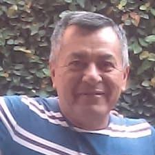 Marco Antonio Brugerprofil