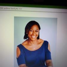 Anthea felhasználói profilja