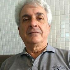 Geraldo - Profil Użytkownika