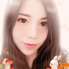 Profil Pengguna Lu