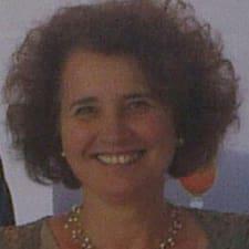 Lucina Brukerprofil