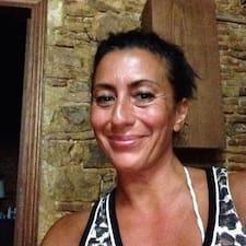 Morena felhasználói profilja
