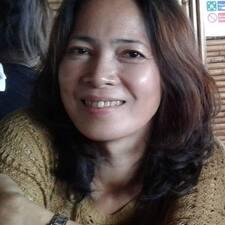 Jasura felhasználói profilja