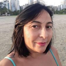 Elizabete felhasználói profilja