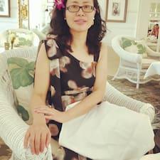 Profil Pengguna Qin Zhi