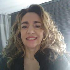 Lola Brugerprofil