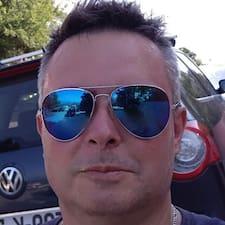 Profil korisnika Dmitriy
