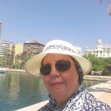 Mammasse Brukerprofil