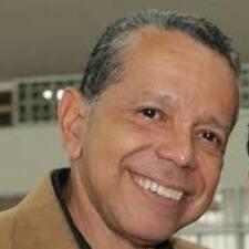 Luis Anibal - Profil Użytkownika