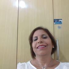 Brigida User Profile
