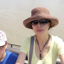 Yi Hung