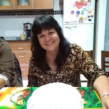 Profil korisnika Elida Esther