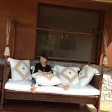 Profil korisnika Mutsuko