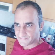 Profil utilisateur de Sofronis